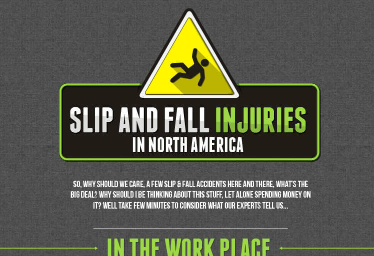 Slip Fall Accidents USA